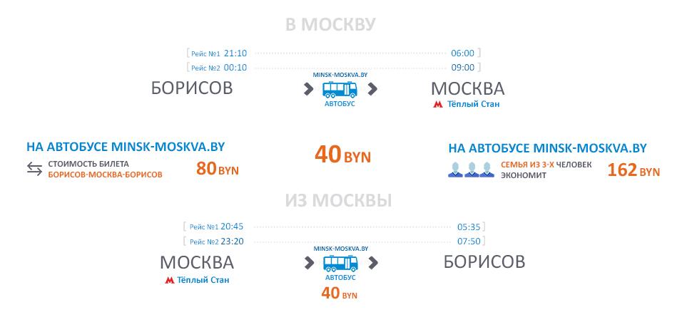 БОРИСОВ-МОСКВА