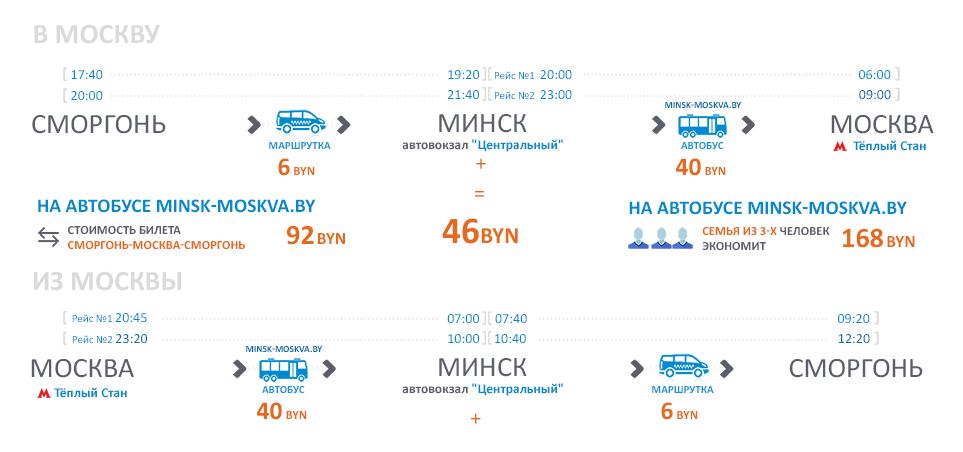 СМОРГОНЬ-МОСКВА (1)