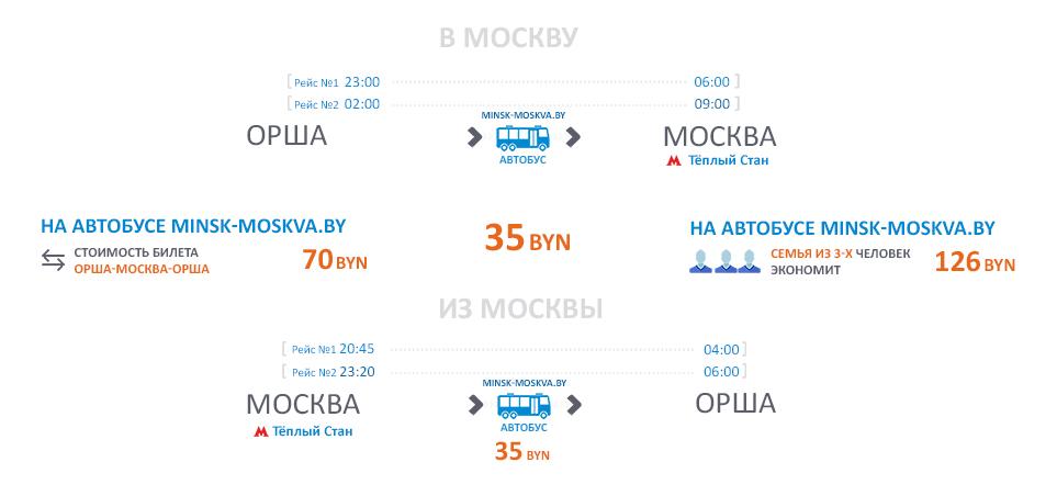 ОРША-МОСКВА