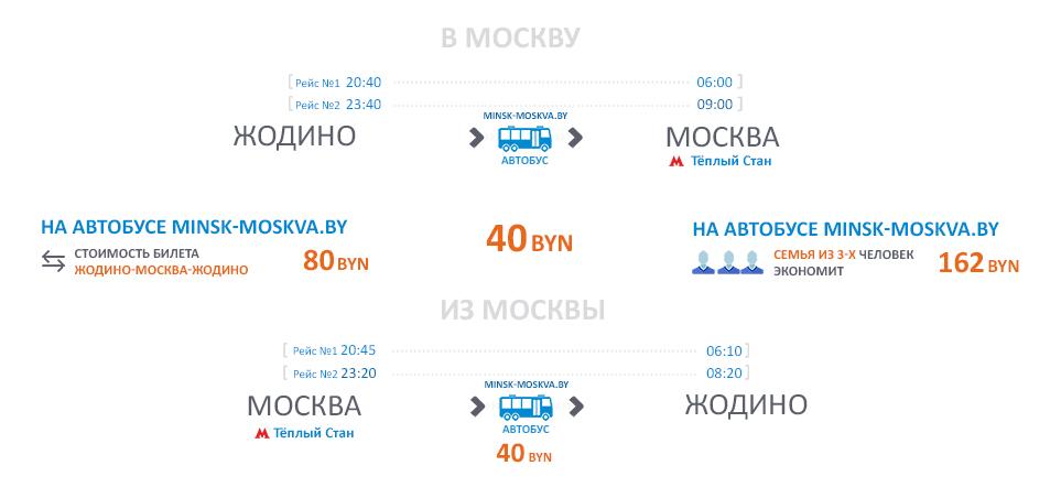 ЖОДИНО-МОСКВА